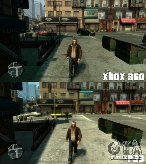 o Lançamento de GTA 4 para PS3, Xbox 360: datas e fatos