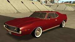 AMC AMX Stock